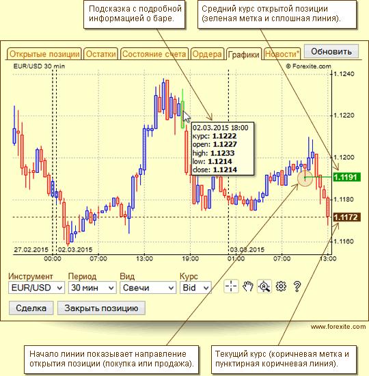 Форекс безопасный курс валют форекс новый уренгой