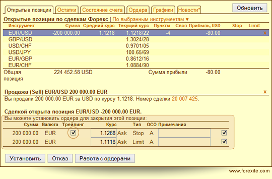 Описание forexite gold system форекс