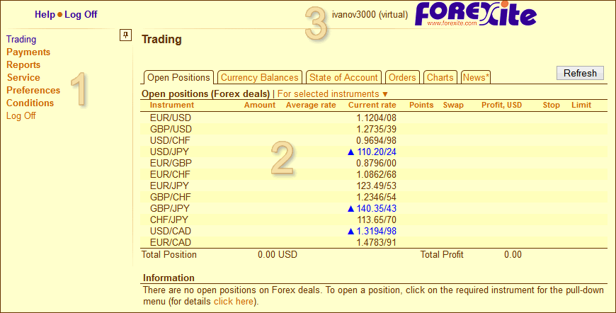 Forexite Review: Is Forexite A Good Broker For You?