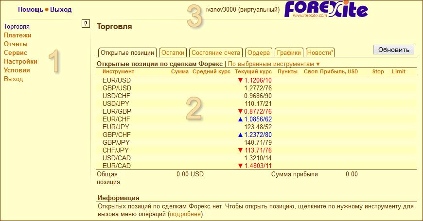 Торговать на forexite.com инструкция к торговой платформе о jforex